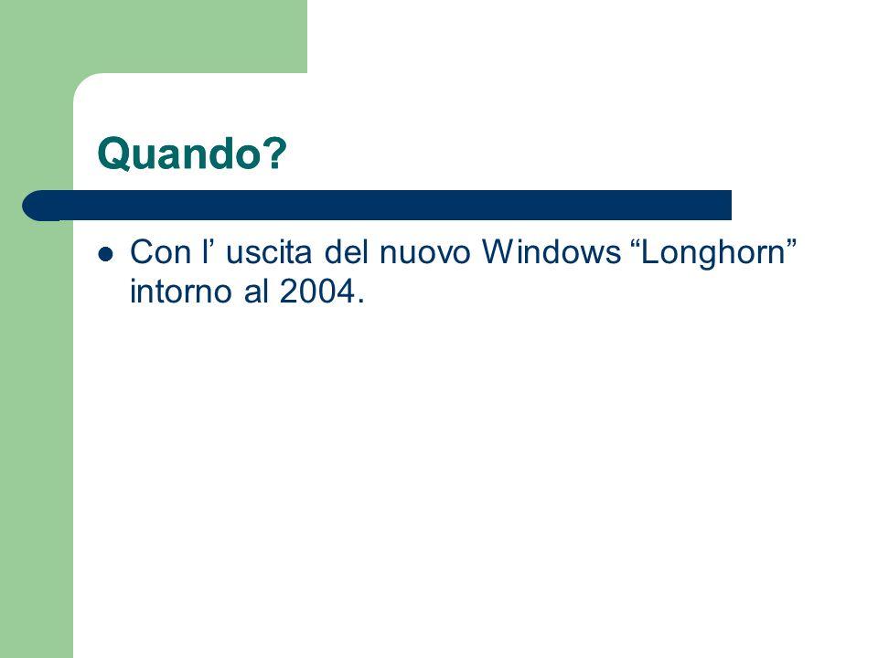 Quando Quando Con l' uscita del nuovo Windows Longhorn intorno al 2004.