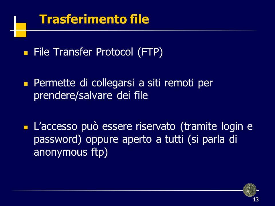 Trasferimento file File Transfer Protocol (FTP)