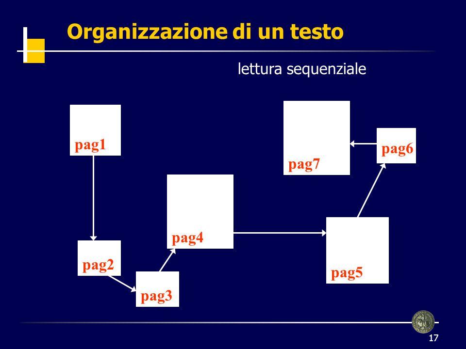 Organizzazione di un testo
