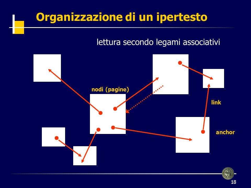 Organizzazione di un ipertesto