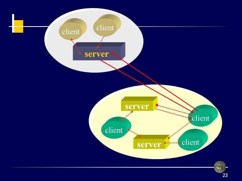 client client server server client client client server
