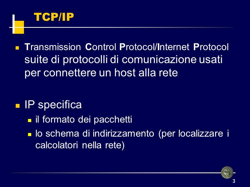 TCP/IP Transmission Control Protocol/Internet Protocol suite di protocolli di comunicazione usati per connettere un host alla rete.