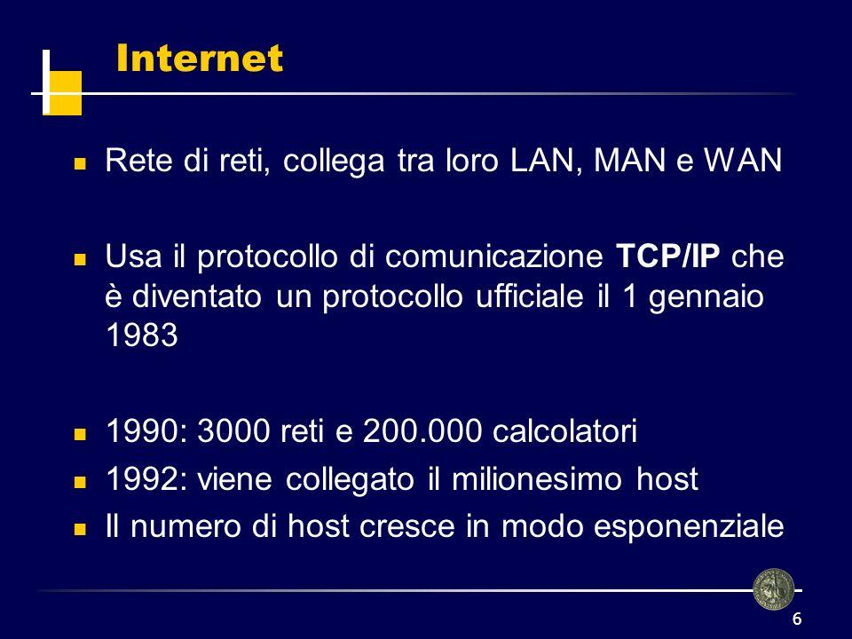 Internet Rete di reti, collega tra loro LAN, MAN e WAN