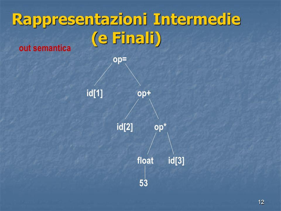 Rappresentazioni Intermedie (e Finali)