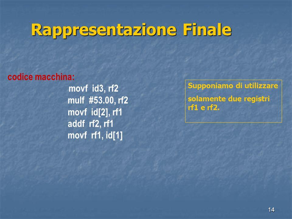 Rappresentazione Finale