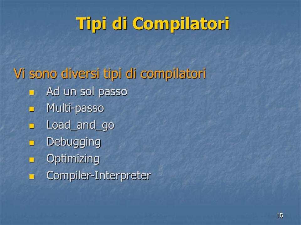 Tipi di Compilatori Vi sono diversi tipi di compilatori