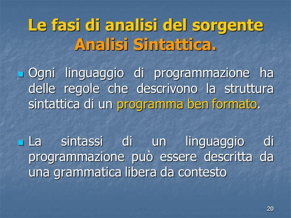 Le fasi di analisi del sorgente Analisi Sintattica.