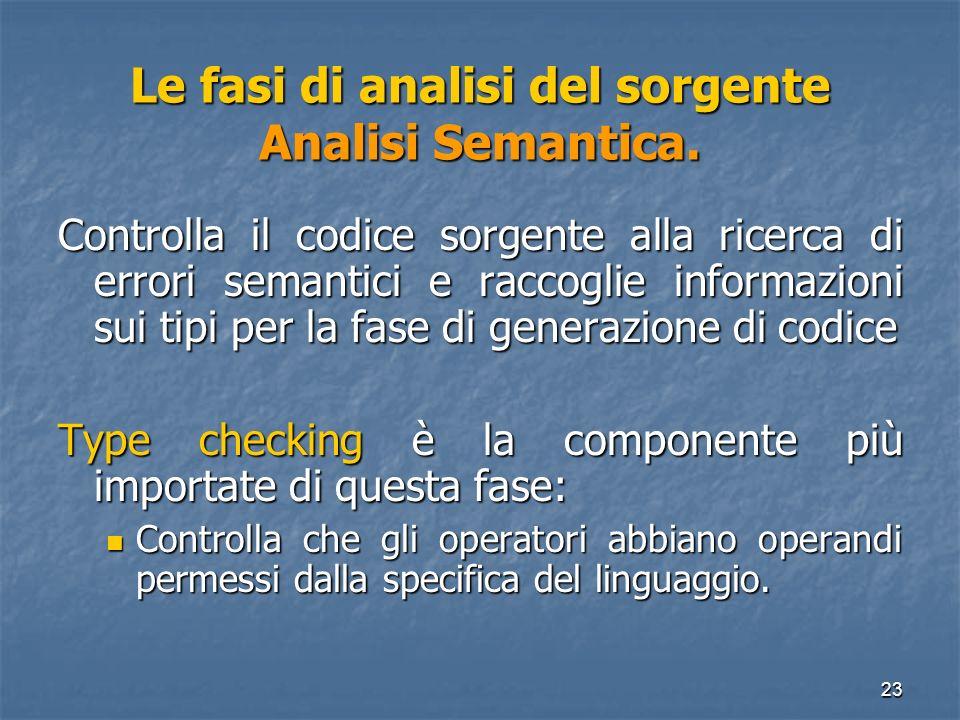 Le fasi di analisi del sorgente Analisi Semantica.