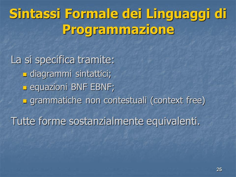 Sintassi Formale dei Linguaggi di Programmazione