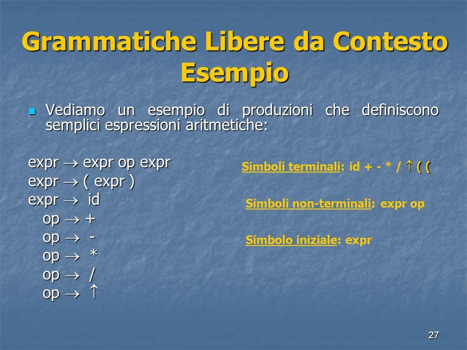 Grammatiche Libere da Contesto Esempio