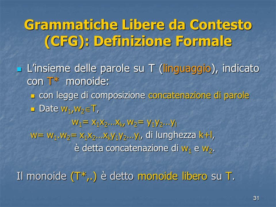 Grammatiche Libere da Contesto (CFG): Definizione Formale