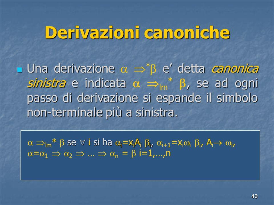 Derivazioni canoniche