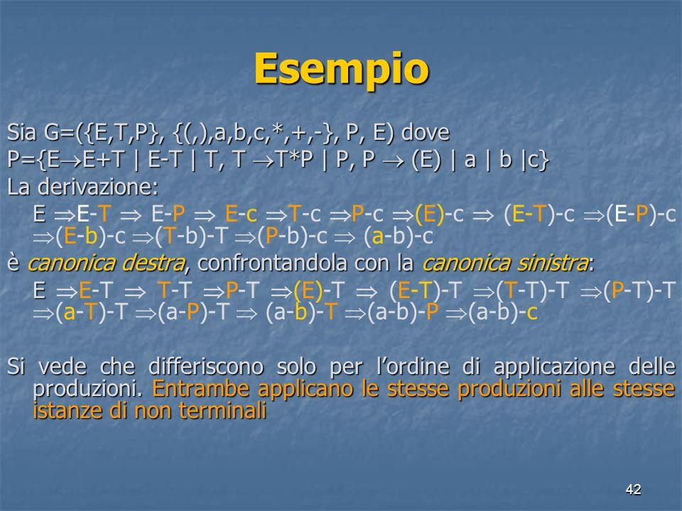 Esempio Sia G=({E,T,P}, {(,),a,b,c,*,+,-}, P, E) dove