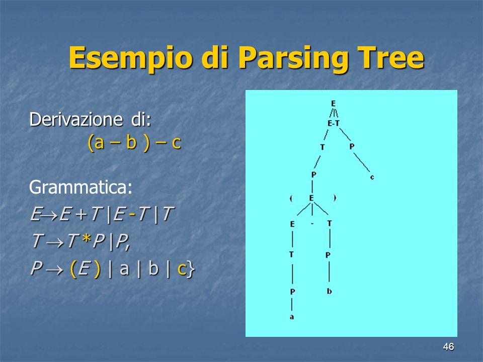 Esempio di Parsing Tree