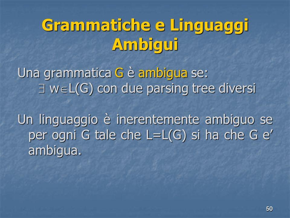 Grammatiche e Linguaggi Ambigui