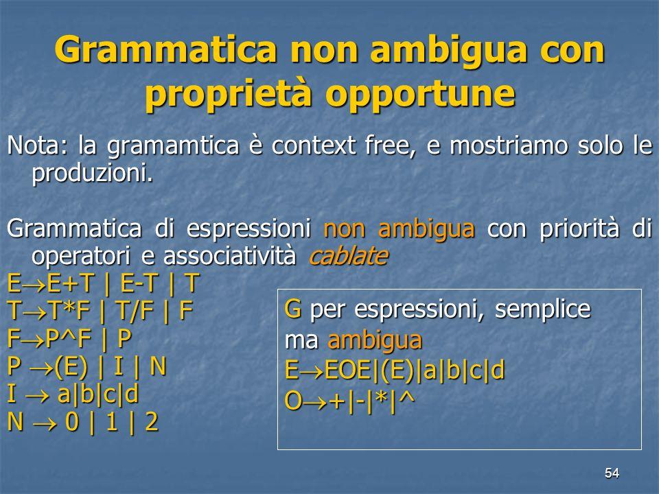 Grammatica non ambigua con proprietà opportune
