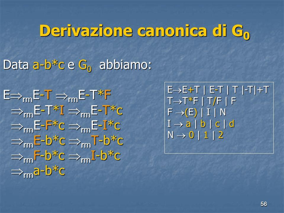 Derivazione canonica di G0