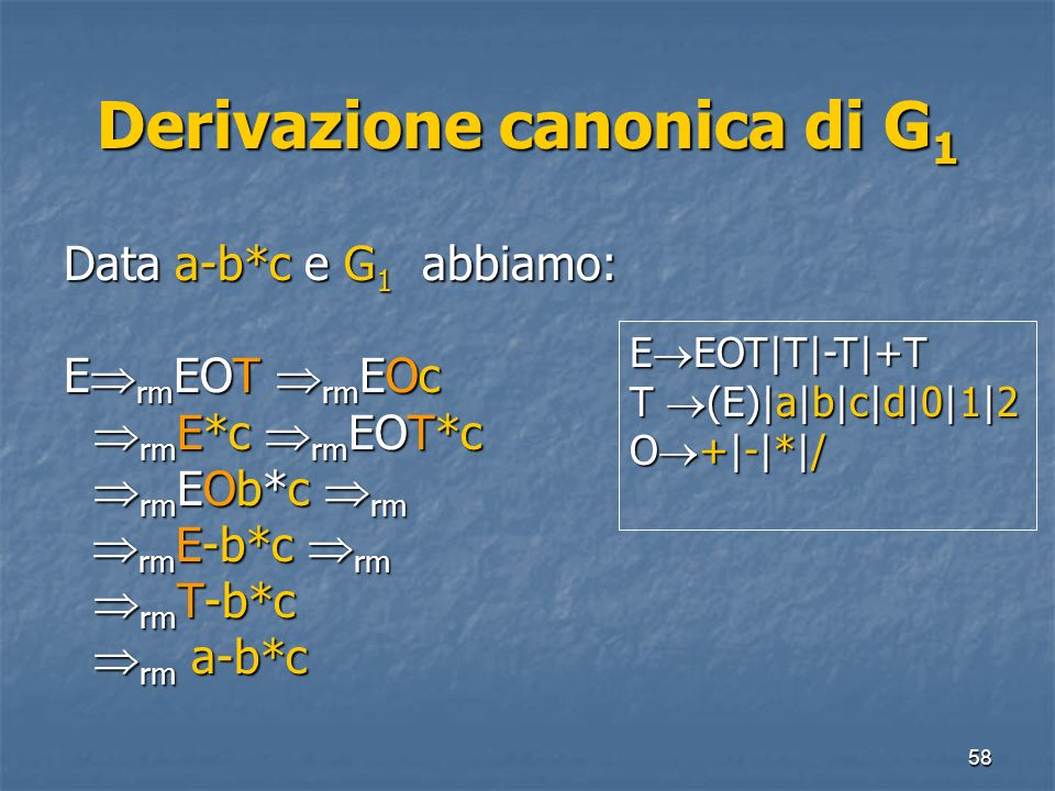 Derivazione canonica di G1