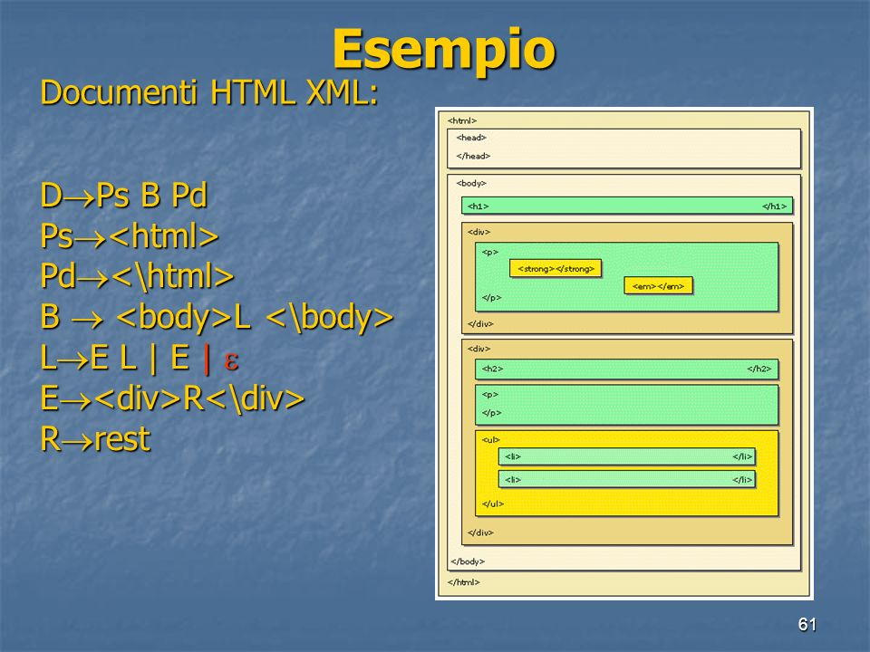 Esempio Documenti HTML XML: DPs B Pd Ps<html> Pd<\html>