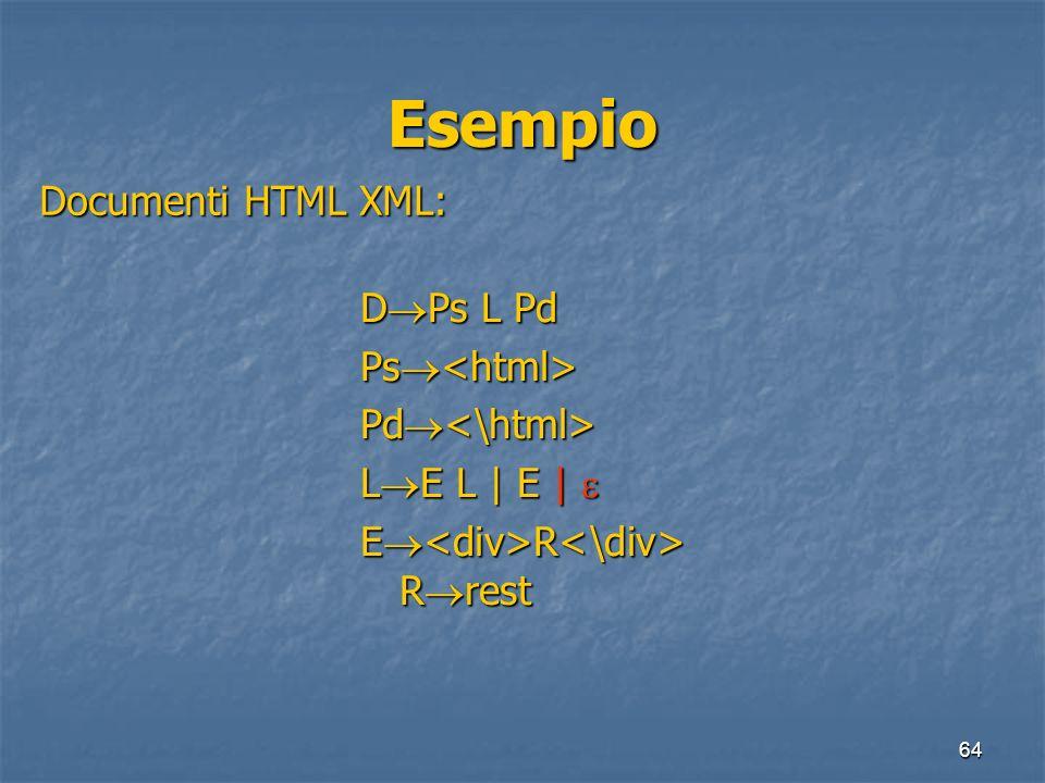 Esempio Documenti HTML XML: