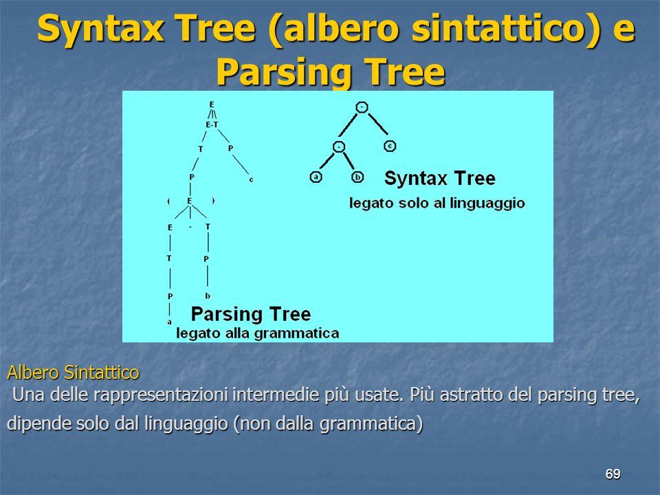 Syntax Tree (albero sintattico) e Parsing Tree