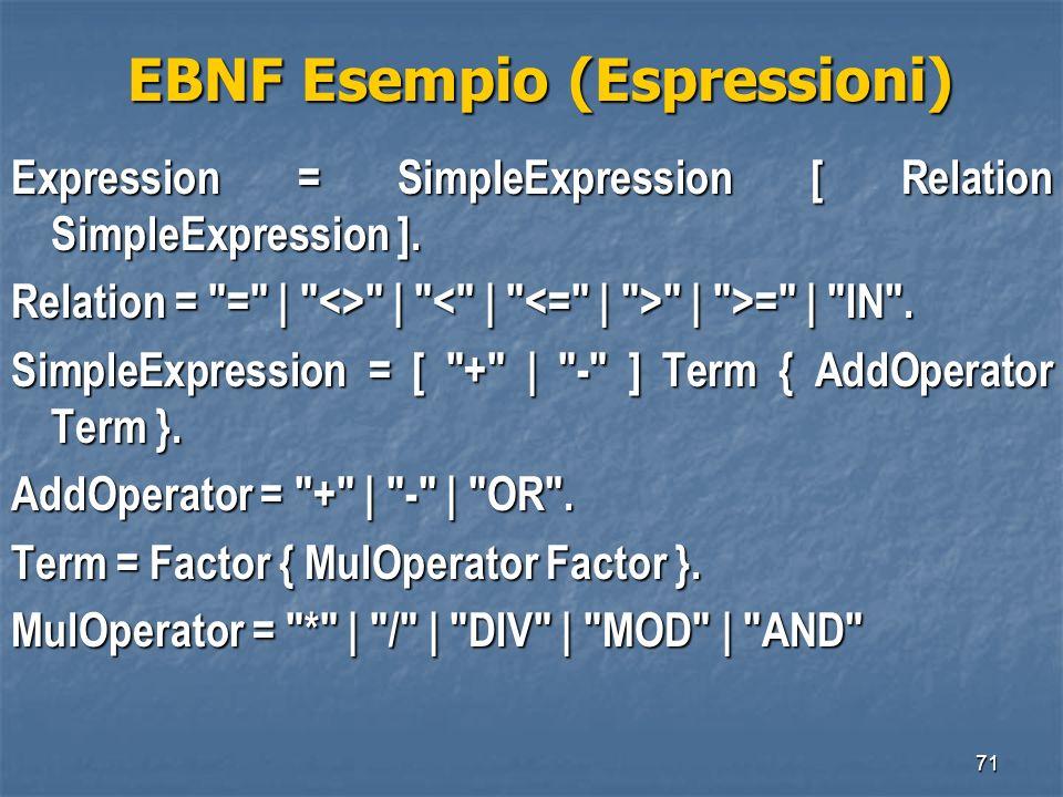 EBNF Esempio (Espressioni)