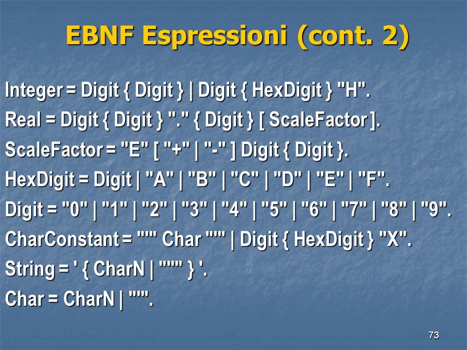 EBNF Espressioni (cont. 2)