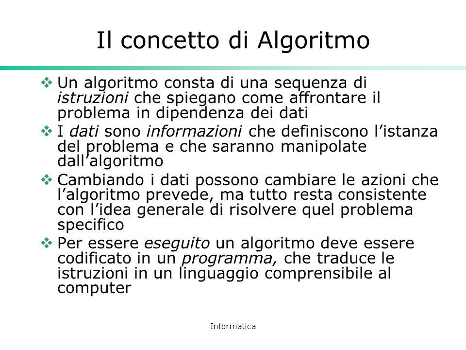 Il concetto di Algoritmo