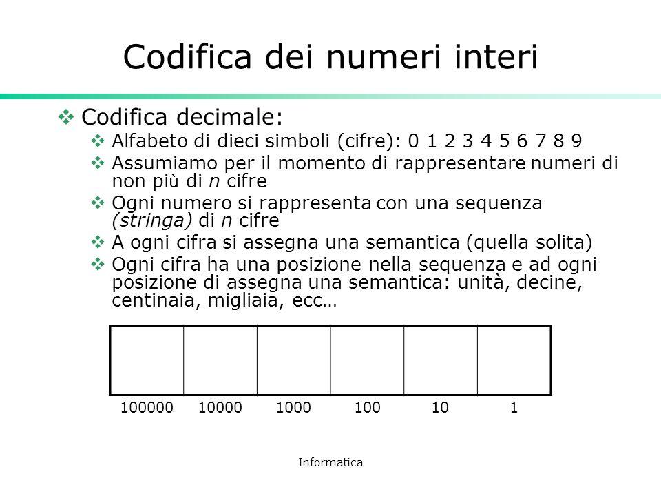 Codifica dei numeri interi