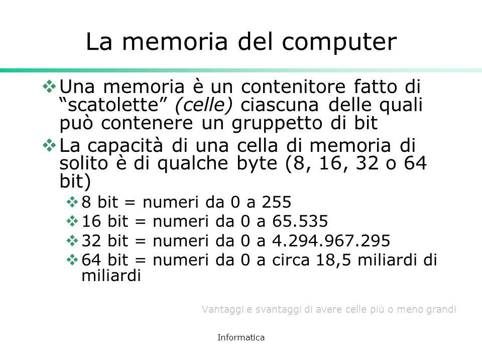 La memoria del computer