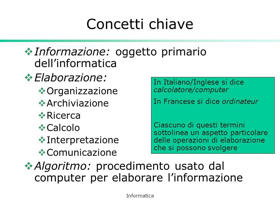 Concetti chiave Informazione: oggetto primario dell'informatica