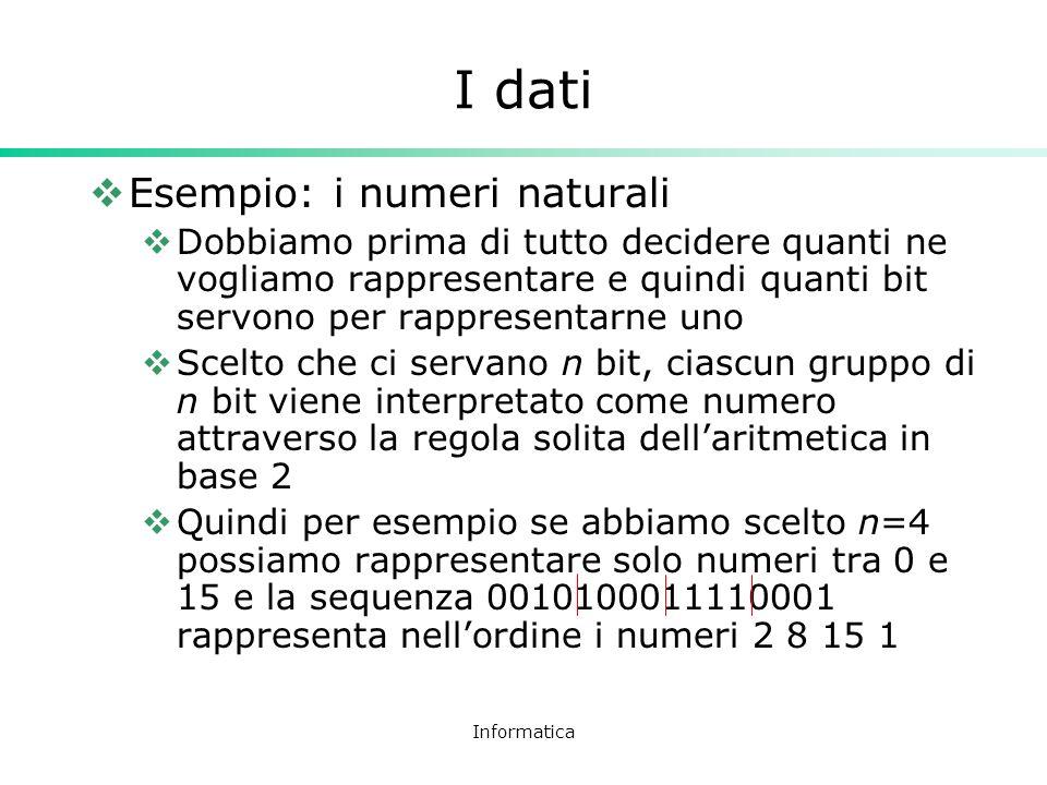 I dati Esempio: i numeri naturali