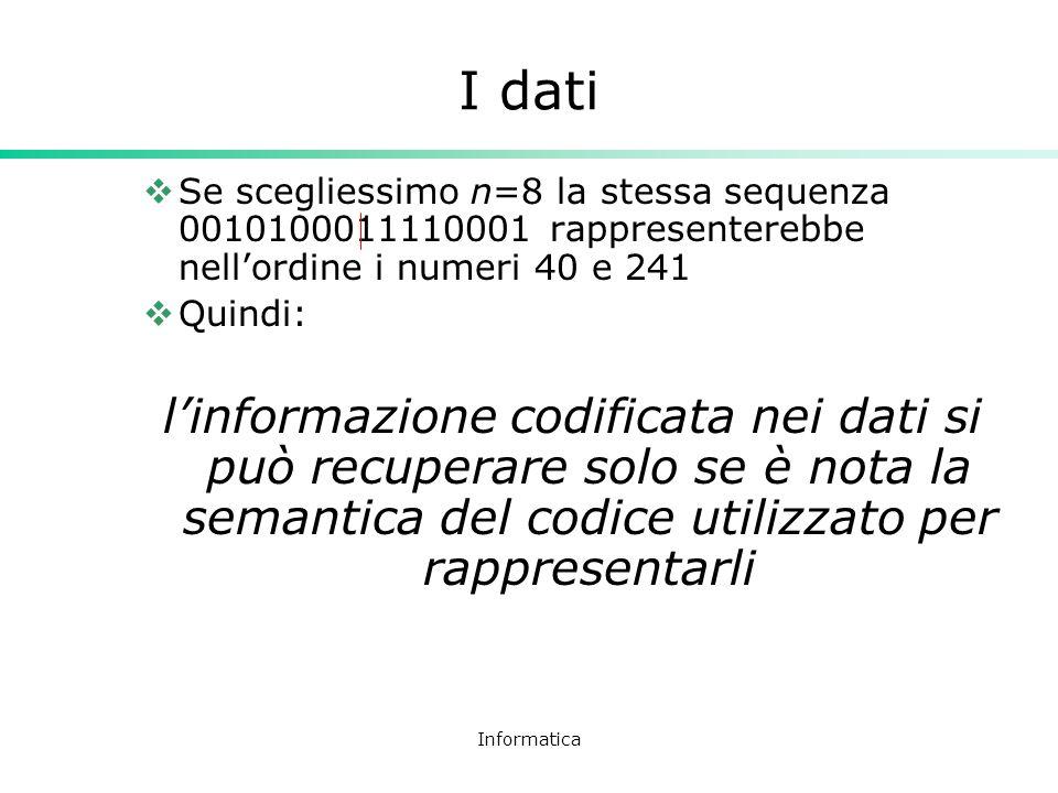 I dati Se scegliessimo n=8 la stessa sequenza 0010100011110001 rappresenterebbe nell'ordine i numeri 40 e 241.