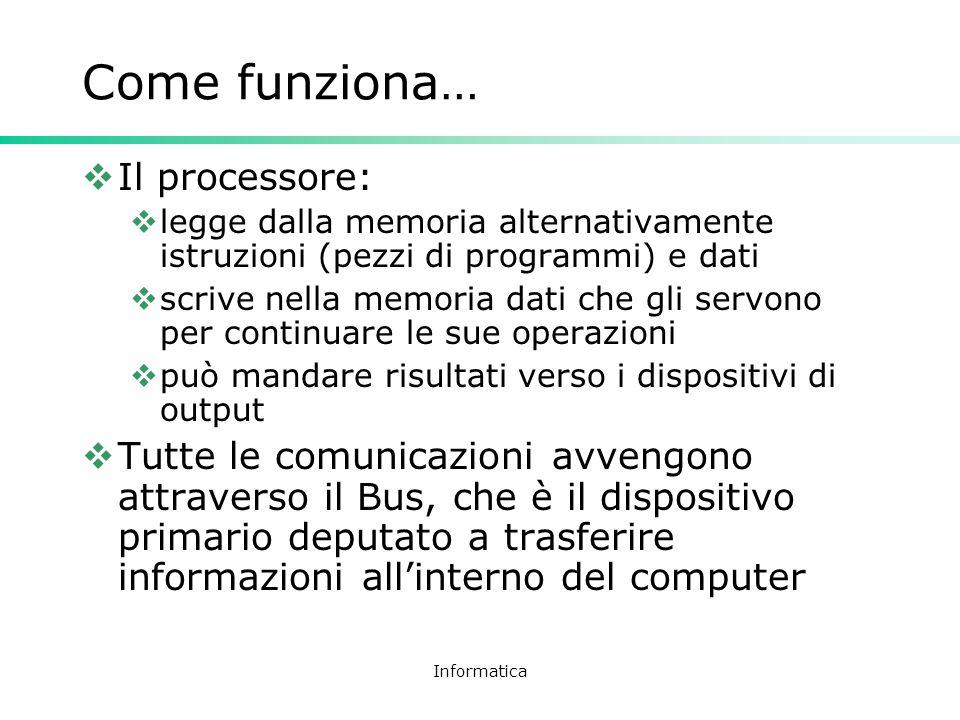 Come funziona… Il processore: