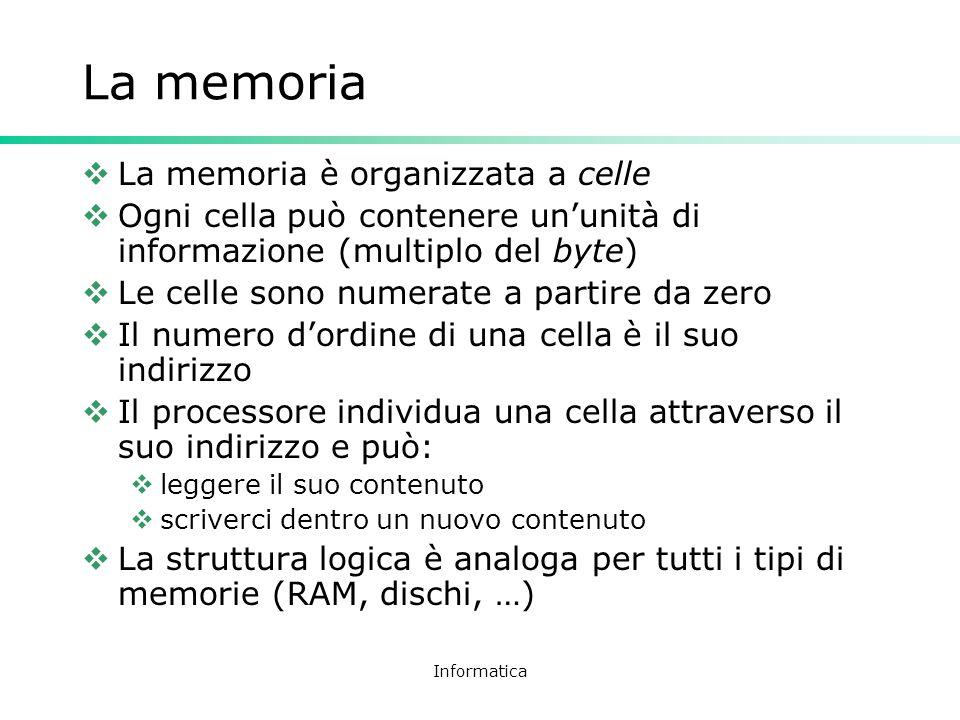 La memoria La memoria è organizzata a celle