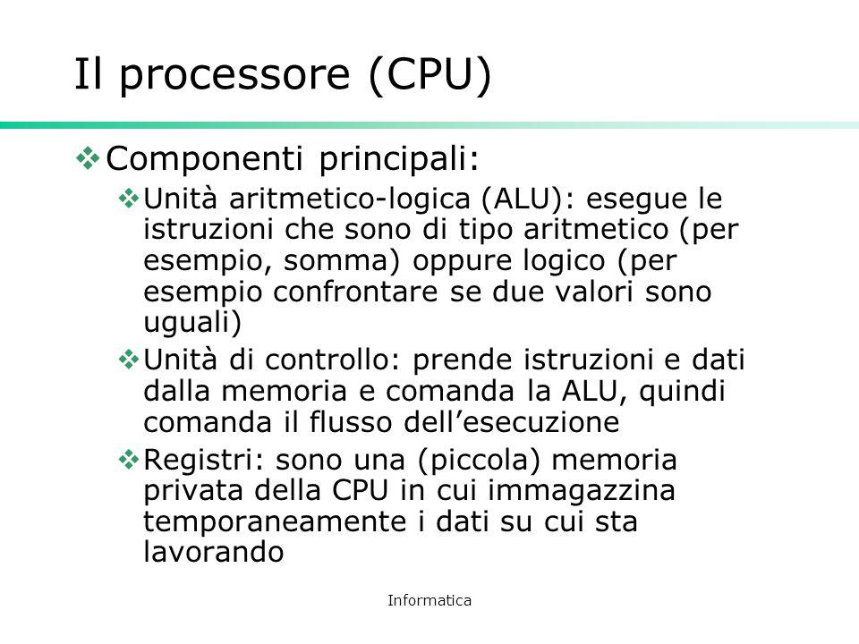 Il processore (CPU) Componenti principali: