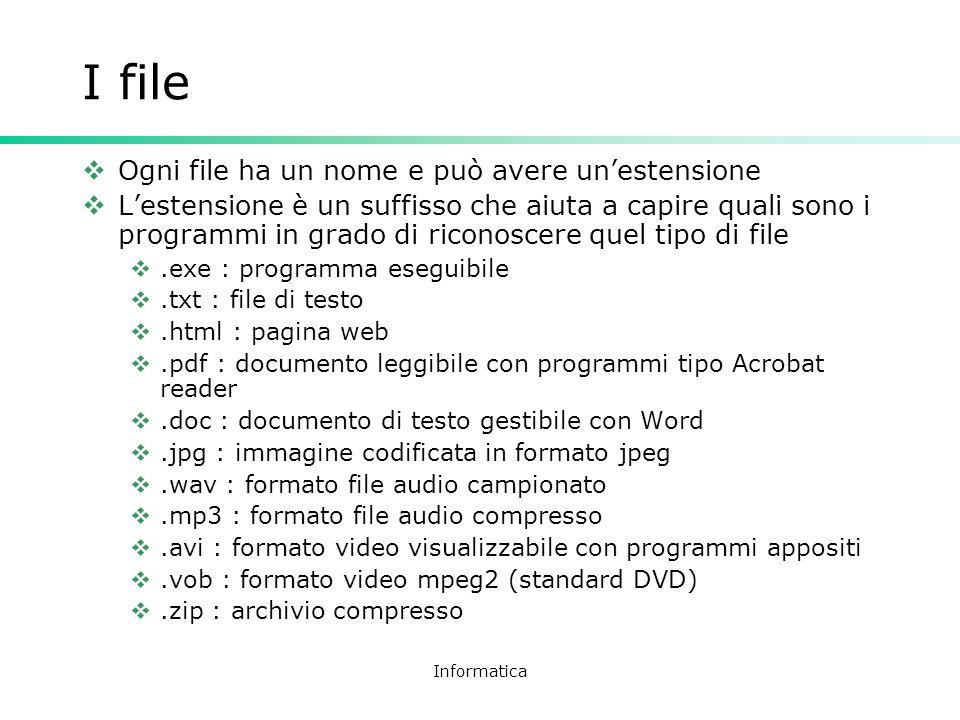 I file Ogni file ha un nome e può avere un'estensione