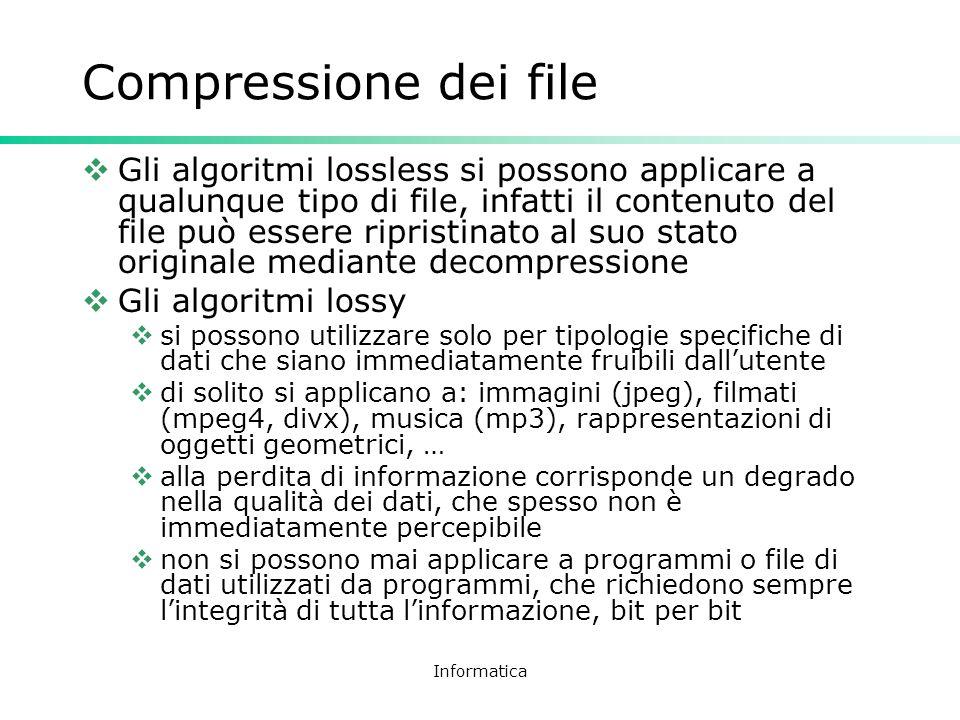 Compressione dei file