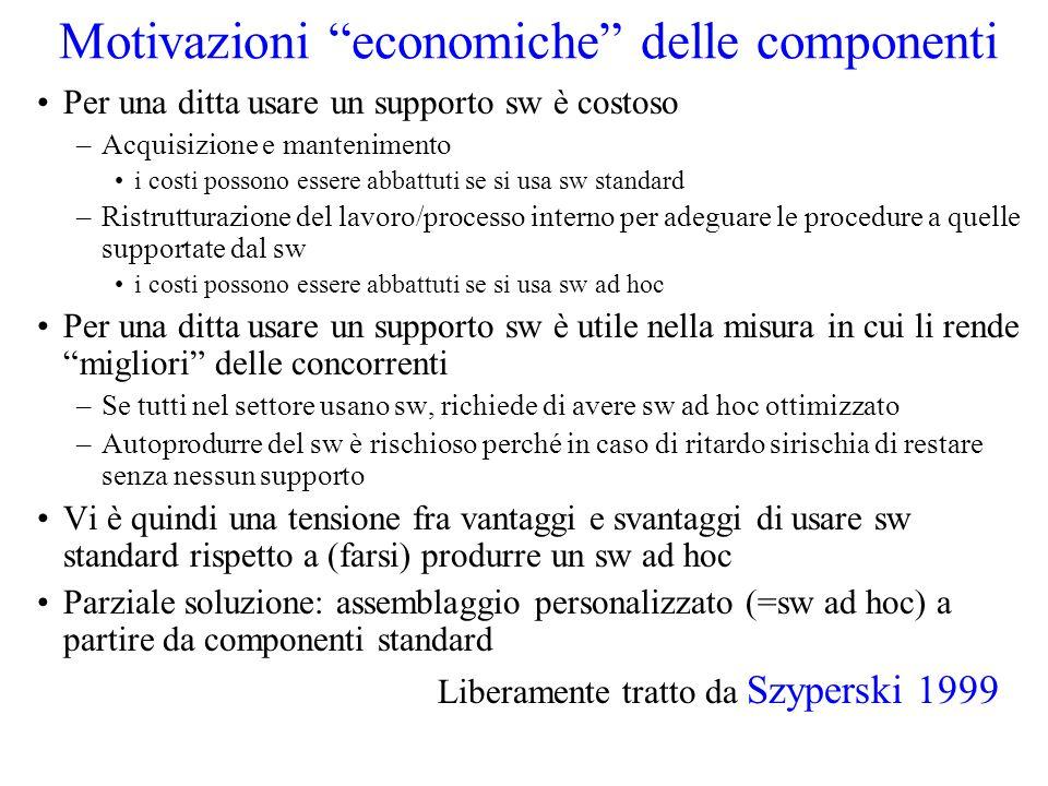 Motivazioni economiche delle componenti