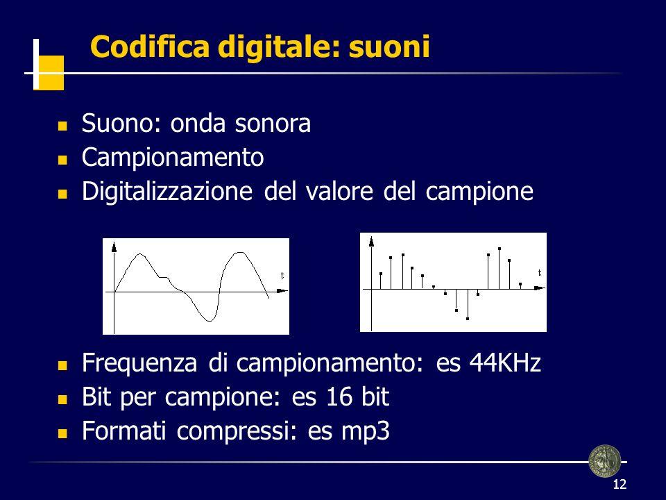 Codifica digitale: suoni
