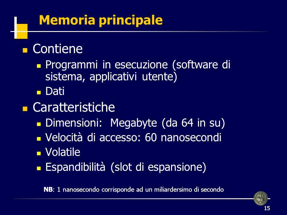 Memoria principale Contiene Caratteristiche