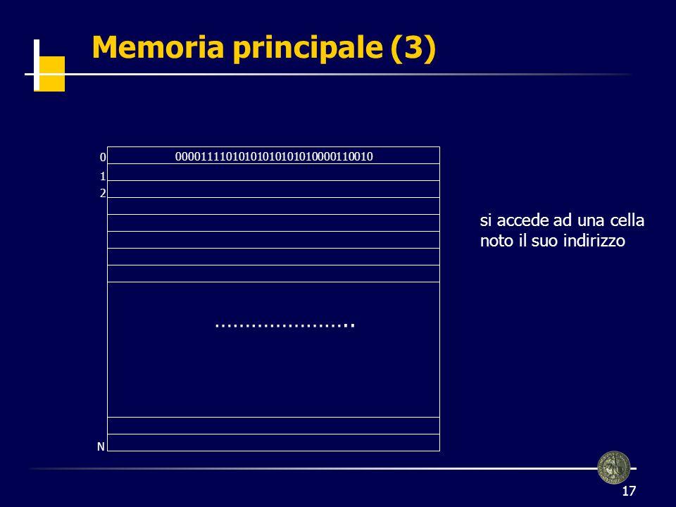 Memoria principale (3) ………………….. si accede ad una cella