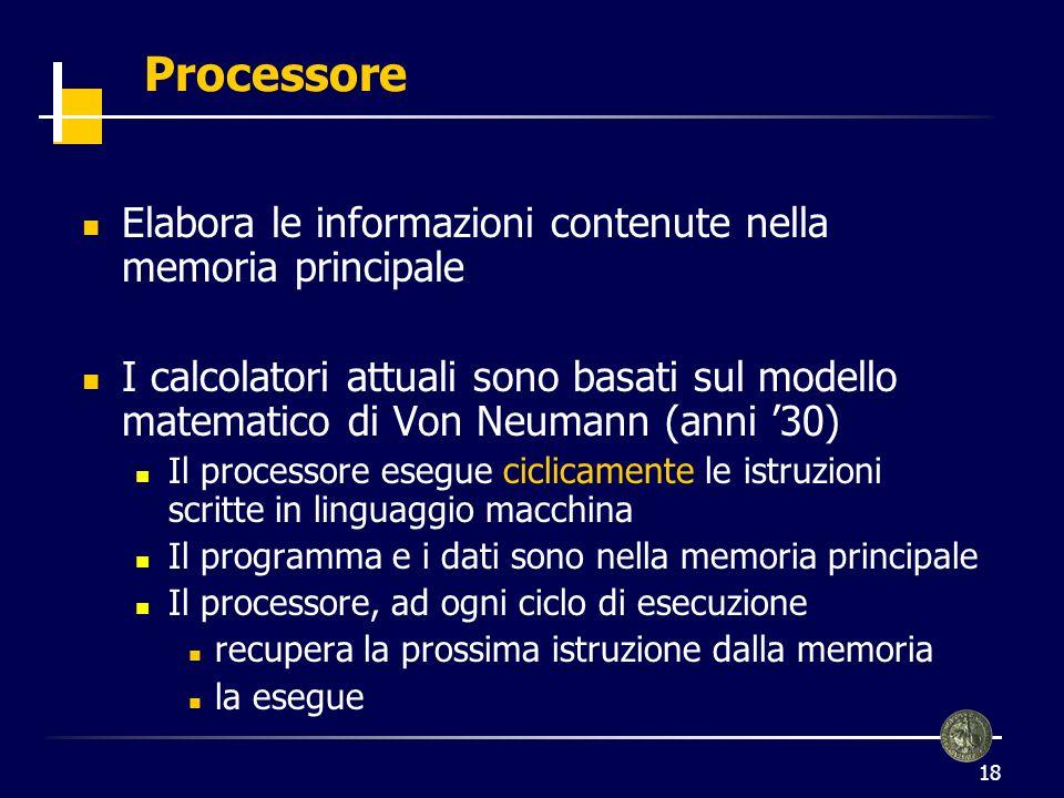 Processore Elabora le informazioni contenute nella memoria principale