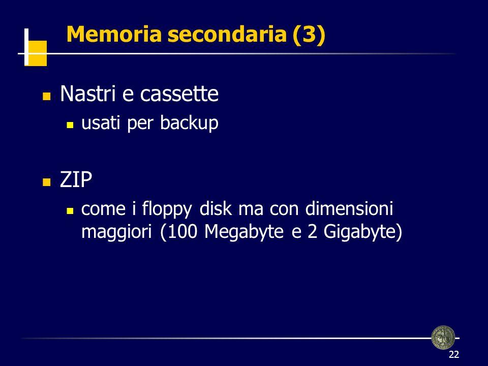 Memoria secondaria (3) Nastri e cassette ZIP usati per backup