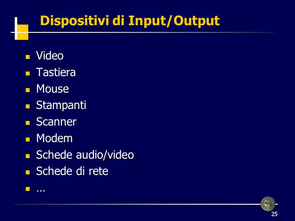 Dispositivi di Input/Output