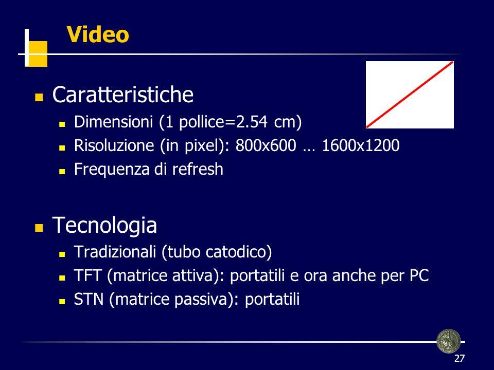 Video Caratteristiche Tecnologia Dimensioni (1 pollice=2.54 cm)