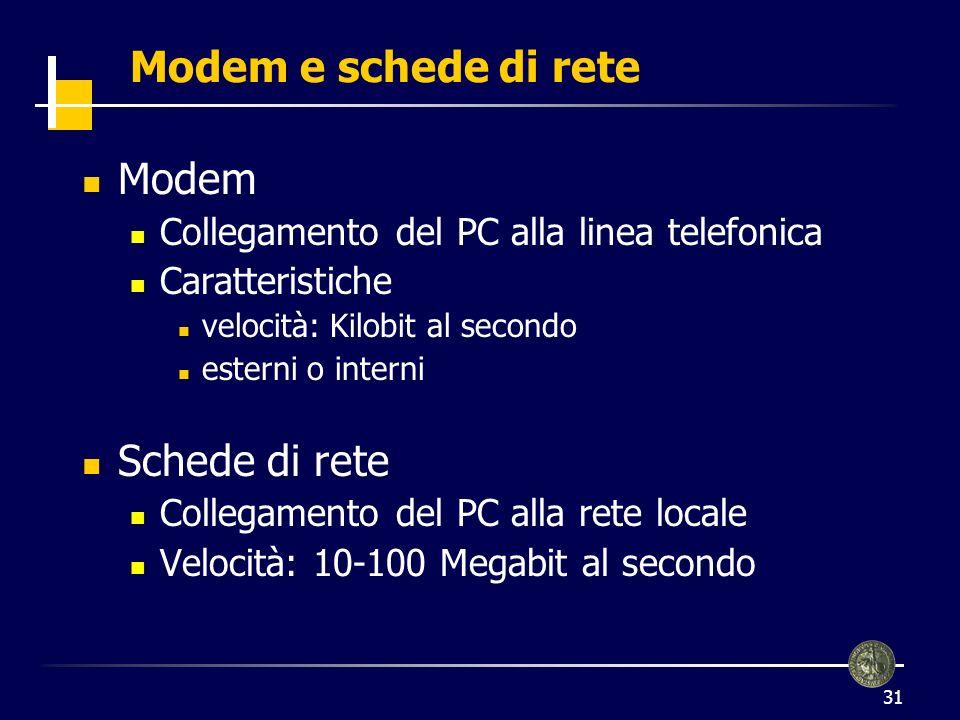 Modem e schede di rete Modem Schede di rete