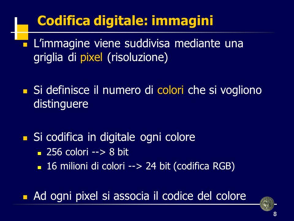 Codifica digitale: immagini