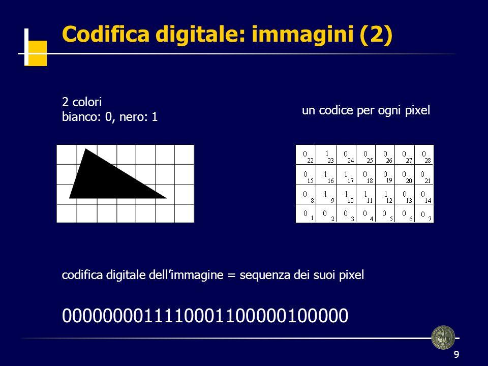Codifica digitale: immagini (2)
