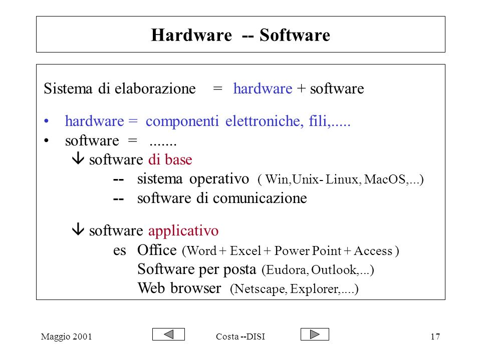 Hardware -- Software Sistema di elaborazione = hardware + software